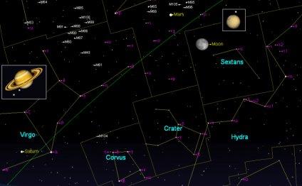 Вид звездного неба в течение
