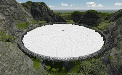 В Китае строят самый большой